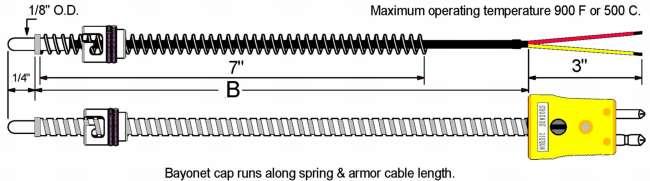 Miniature Adjustable Bayonet Style Thermocouple diagram