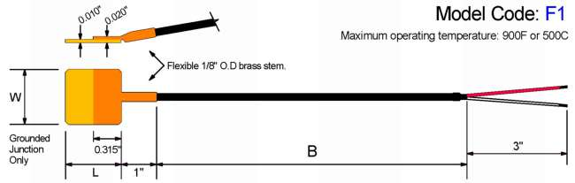 Shim Stock Style Thermocouple. Brass Shim Diagram