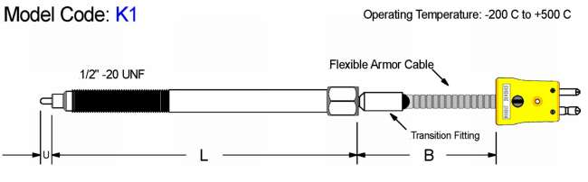 Melt Bolt Thermocouple. Mineral Insulated Diagram