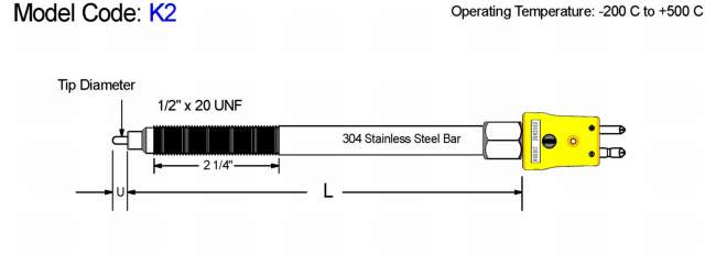 Rigid Melt Bolt Thermocouple. Mineral Insulated Diagram