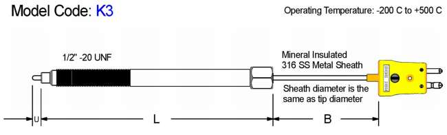 Fixed Melt Bolt Thermocouple. Mineral Insulated Diagram