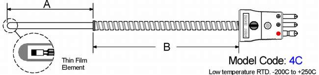 Metric Size Tube & Wire General Purpose RTD Diagram