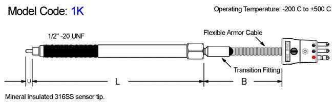 Melt Bolt RTD. Mineral Insulated Diagram