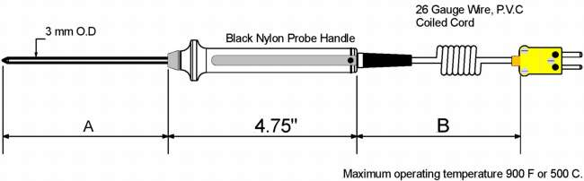 Mineral Insulated Thermocouple With Plastic Handle Diagram