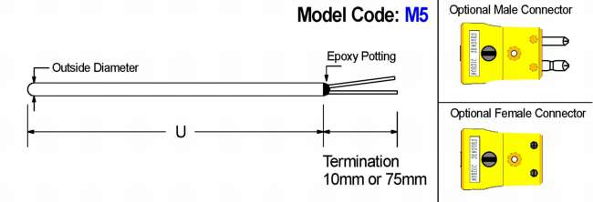 Metric Straight Thermocouple Elements Diagram