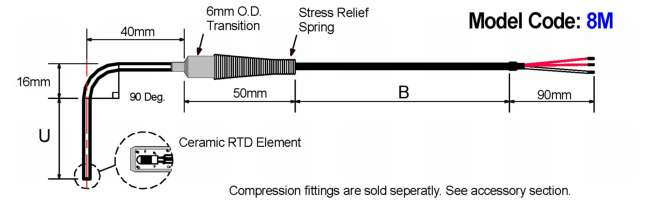Metric General Purpose Type: 90 Deg. Bend Diagram