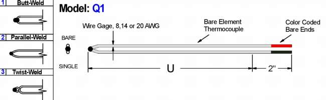 Base Metal Bare Thermocouple Elements Diagram