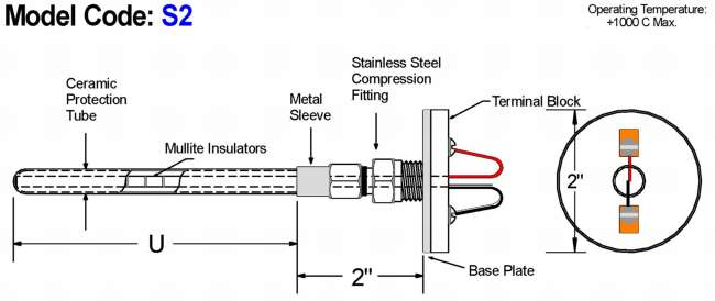 Base Metal Thermocouple, Ceramic Protection Tube & Terminal Block Assembly Diagram