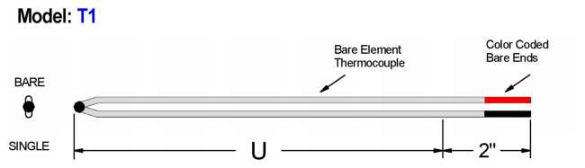 Bare Element Thermocouples Diagram