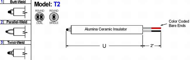 Noble Metal Thermocouple Elements With Ceramic Insulators Diagram