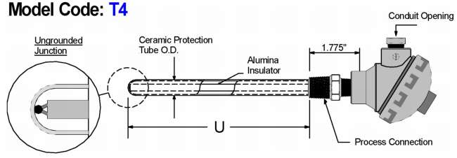 Noble Metal Thermocouple & Ceramic Protection Tube Assembly Diagram