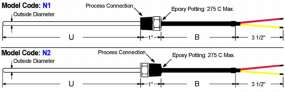 Hex Bushing Style Thermocouple diagram