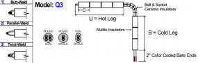 Base Metal Angle Thermocouple Elements With Ceramic Insulators diagram