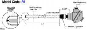 Base Metal Thermocouple & Metal Protection Tube Assembly diagram