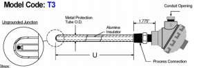 Noble Metal Thermocouple & Metal Protection Tube Assembly diagram