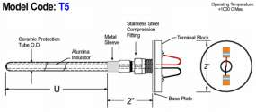 Noble Metal Thermocouple, Ceramic Protection Tube & Terminal Block Assembly diagram
